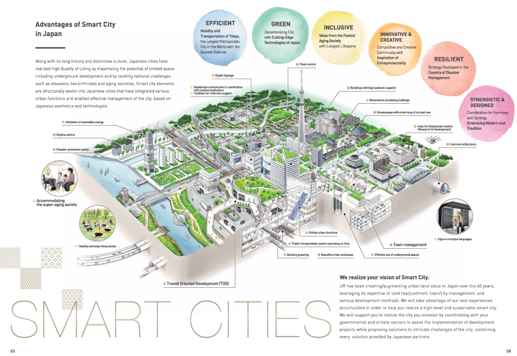 Advantages of Smart City in Japan[375KB]
